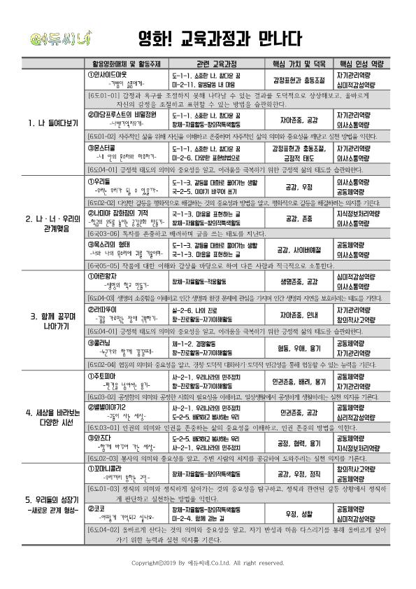 [에듀씨네]교육과정연계 목록표.png