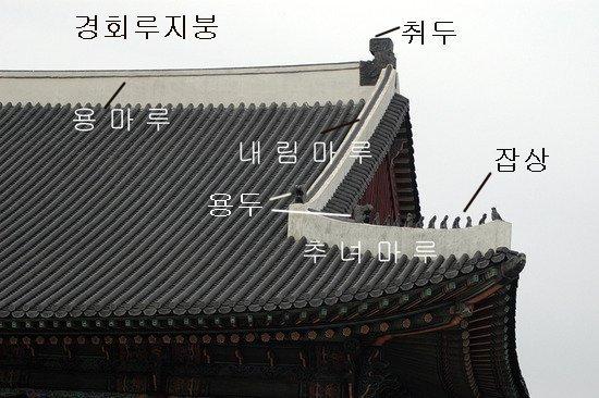 경회루지붕구조.jpg