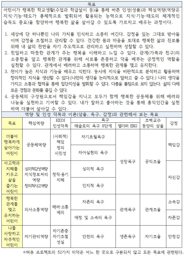 2019학년도_함성새싹_교육과정005.png