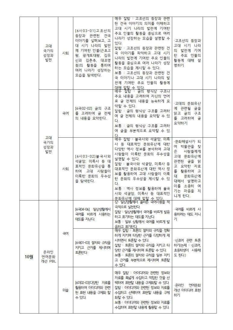 함성새싹_과정중심평가_기록(양식,_6월10월)006.jpg
