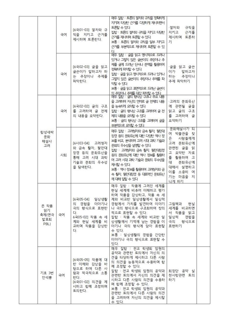 함성새싹_과정중심평가_기록(양식,_6월10월)007.jpg